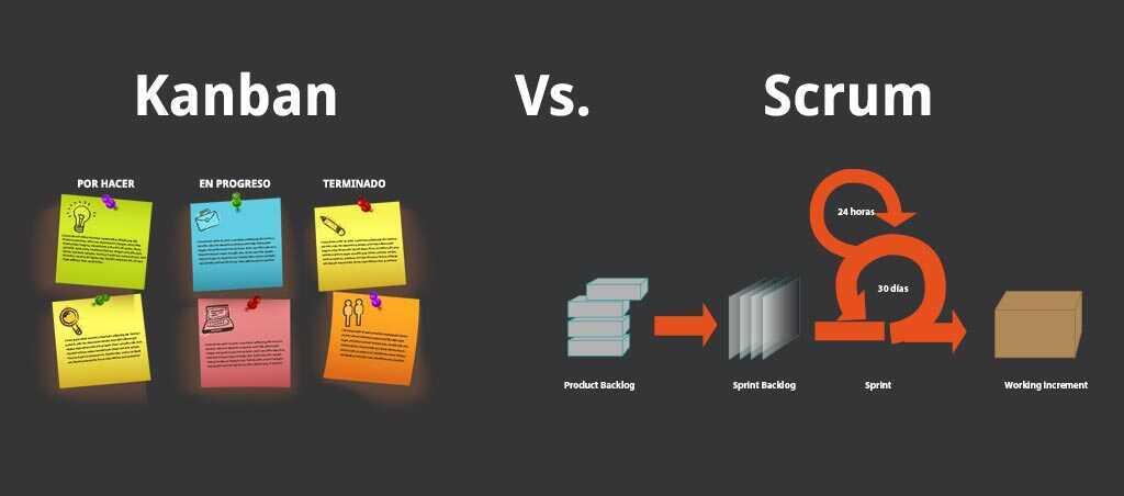 how to choose scrum vs kanban