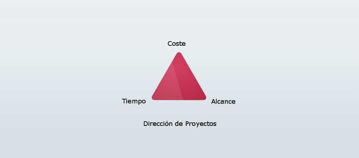 triángulo de hierro dirección de proyectos