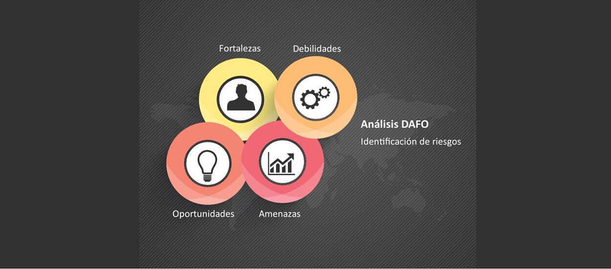 La identificación de riesgos en Dirección de Proyectos - EALDE 0ef5b0323af05
