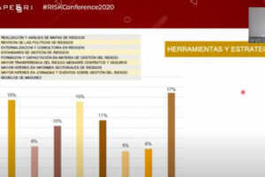 risk-conference-2020-repercusiones-ealde